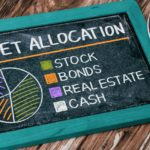 Feature | asset allocation written on board | Understanding Asset Allocation | Inside Your IRA | asset allocation by age